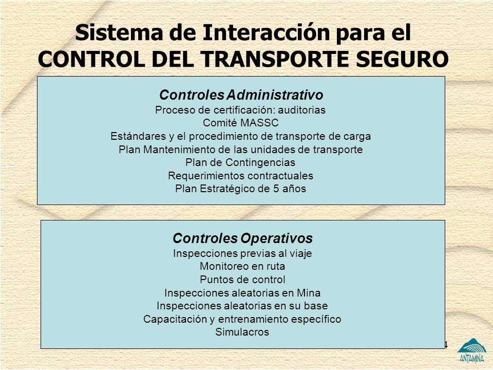 14 Controles Administrativo Proceso de certificación: auditorias Comité MASSC Estándares y el procedimiento de transporte de carga Plan Mantenimiento