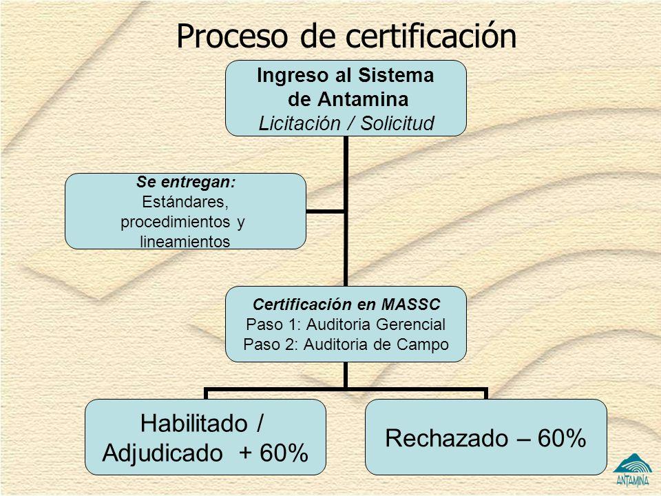 15 Proceso de certificación Ingreso al Sistema de Antamina Licitación / Solicitud Certificación en MASSC Paso 1: Auditoria Gerencial Paso 2: Auditoria