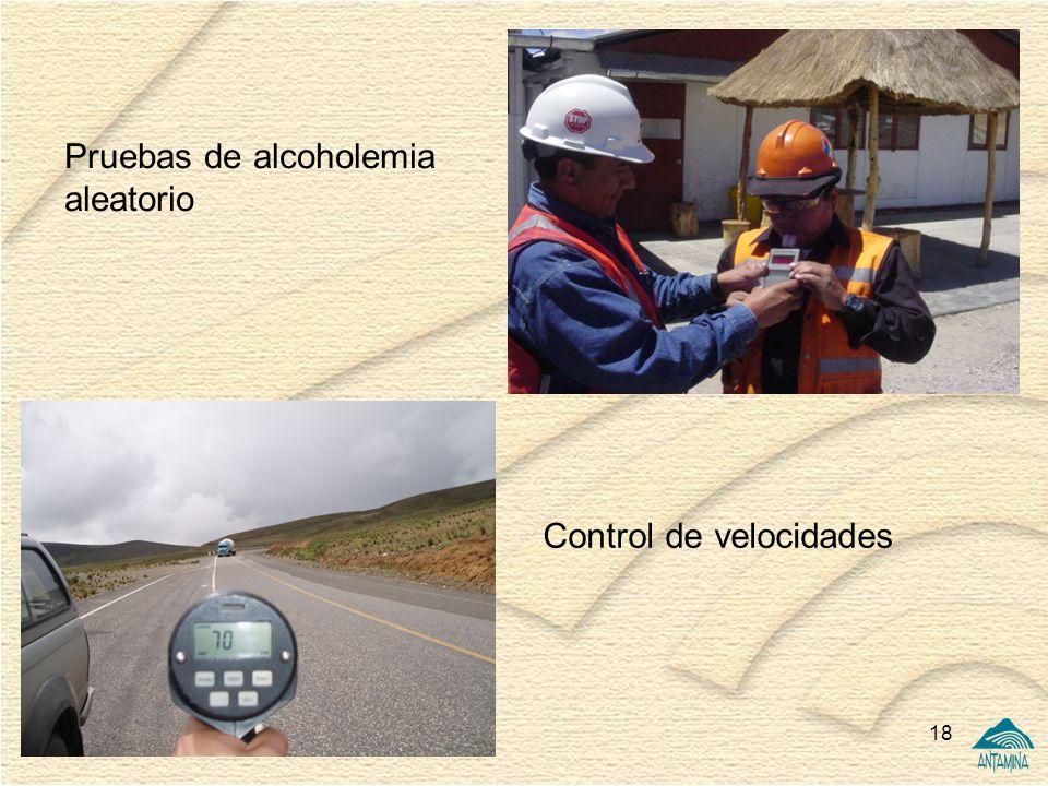 18 Control de velocidades Pruebas de alcoholemia aleatorio