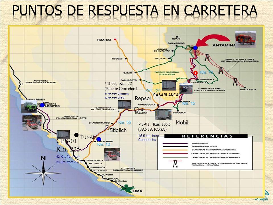 21 TUNAM Km. 12 Km. 55 Km. 120 CASABLANCA Km. 15 Km. 70 VS-01, Km. 106.5 ( SANTA ROSA) 16.5 km. from Conococha VS-03, Km. 72 (Puente Chucchus) 51 Km.