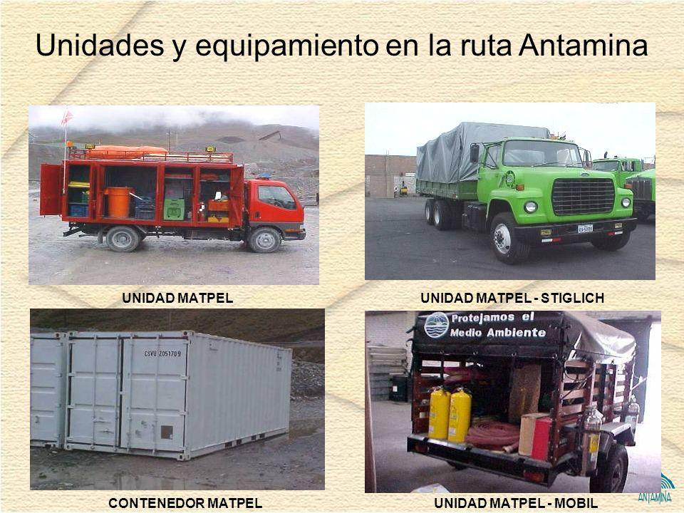 23 CONTENEDOR MATPELUNIDAD MATPEL - MOBIL UNIDAD MATPEL - STIGLICHUNIDAD MATPEL Unidades y equipamiento en la ruta Antamina