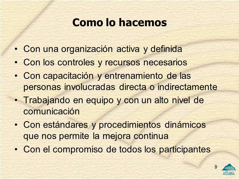 9 Como lo hacemos Con una organización activa y definida Con los controles y recursos necesarios Con capacitación y entrenamiento de las personas invo