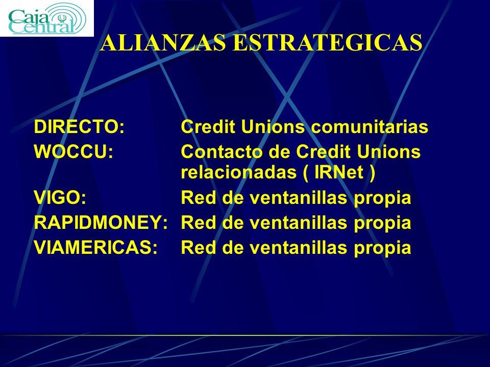 DIRECTO: Credit Unions comunitarias WOCCU:Contacto de Credit Unions relacionadas ( IRNet ) VIGO: Red de ventanillas propia RAPIDMONEY:Red de ventanill