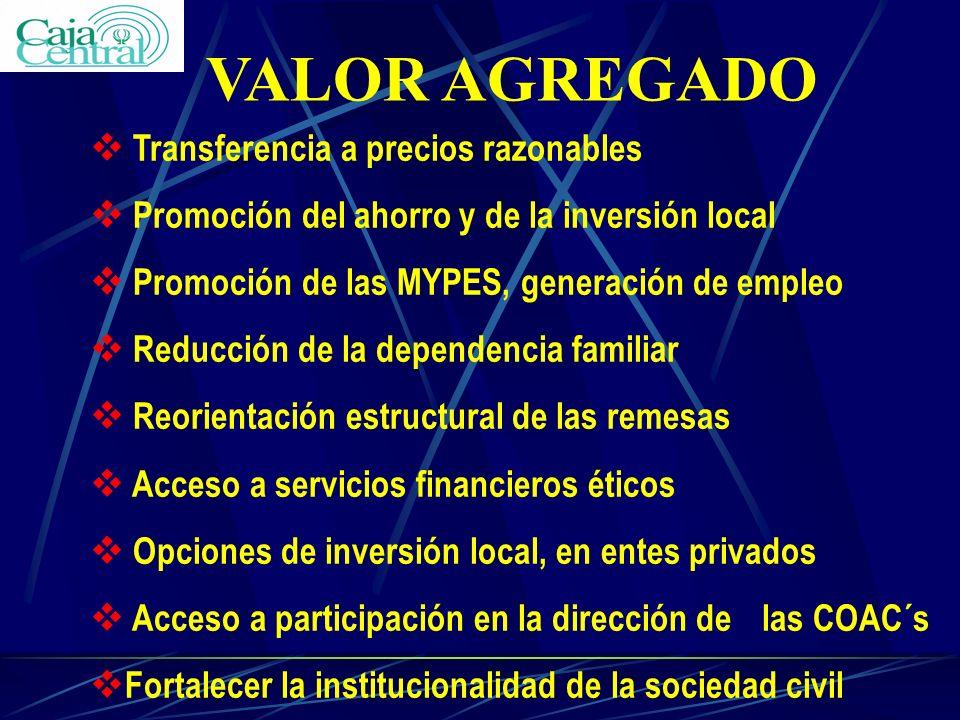VALOR AGREGADO v Transferencia a precios razonables v Promoción del ahorro y de la inversión local v Promoción de las MYPES, generación de empleo v Re