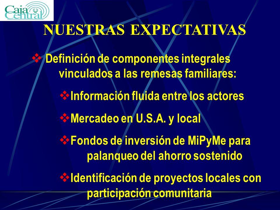 NUESTRAS EXPECTATIVAS v Definición de componentes integrales vinculados a las remesas familiares: v Información fluida entre los actores v Mercadeo en