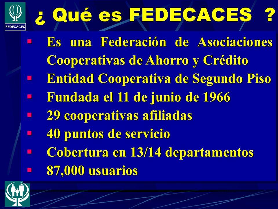 FEDECACES Es una Federación de Asociaciones Cooperativas de Ahorro y Crédito Es una Federación de Asociaciones Cooperativas de Ahorro y Crédito Entida