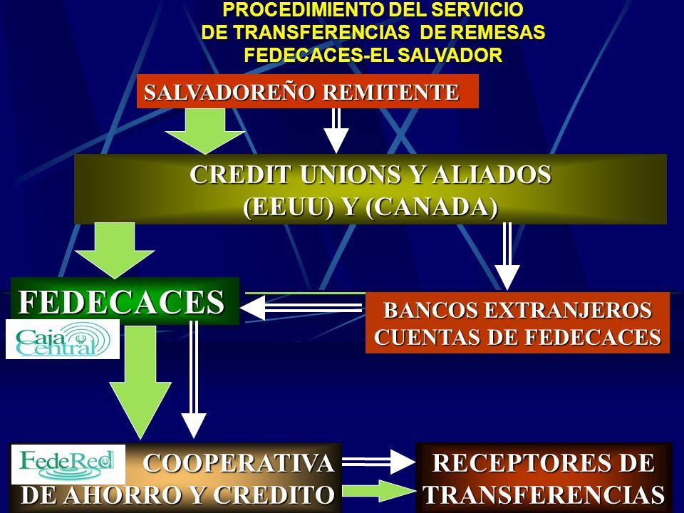 PROCEDIMIENTO DEL SERVICIO DE TRANSFERENCIAS DE REMESAS FEDECACES-EL SALVADOR CREDIT UNIONS Y ALIADOS (EEUU) Y (CANADA) FEDECACESFEDECACES COOPERATIVA
