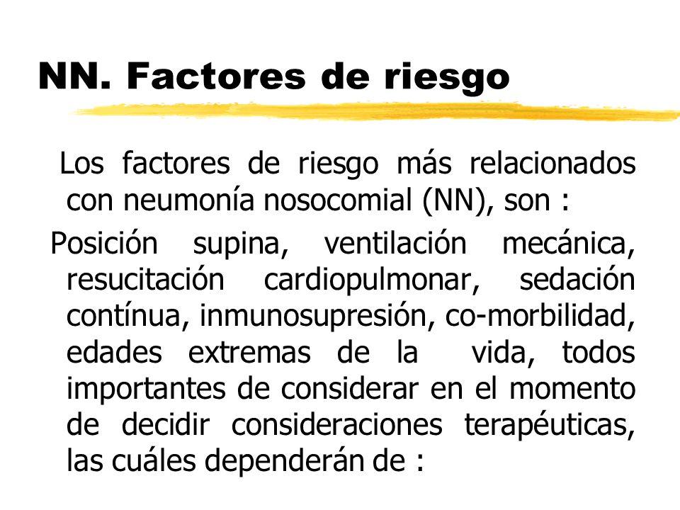 Neumonia Nosocomial z Severa: Niños: Cefepime, Meropenem,Ceftazidime+Amikacina, agregar Vancomicina, cuando se sospeche de Staphylococcus spp o después de 7 días de hospitalización.