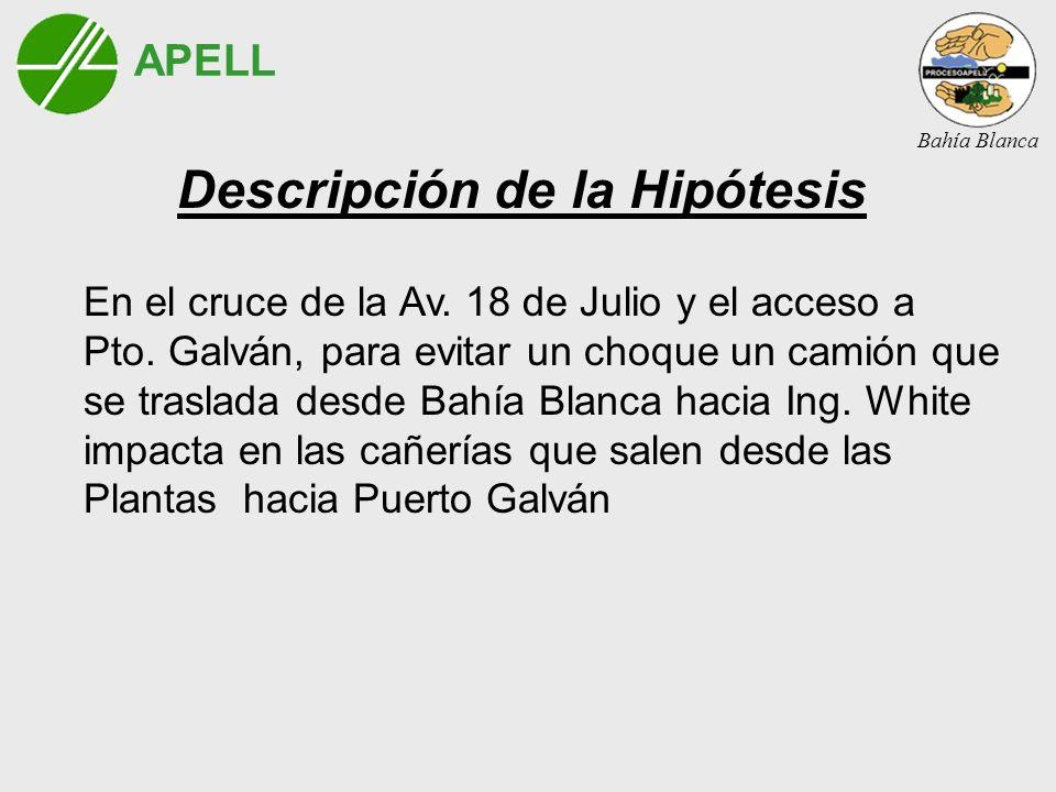 APELL Bahía Blanca Descripción de la Hipótesis En el cruce de la Av. 18 de Julio y el acceso a Pto. Galván, para evitar un choque un camión que se tra