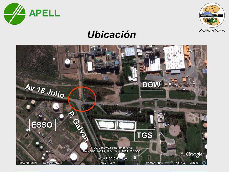 APELL Ubicación Bahía Blanca ESSO TGS DOW Av 18 Julio P. Galván P. Galván