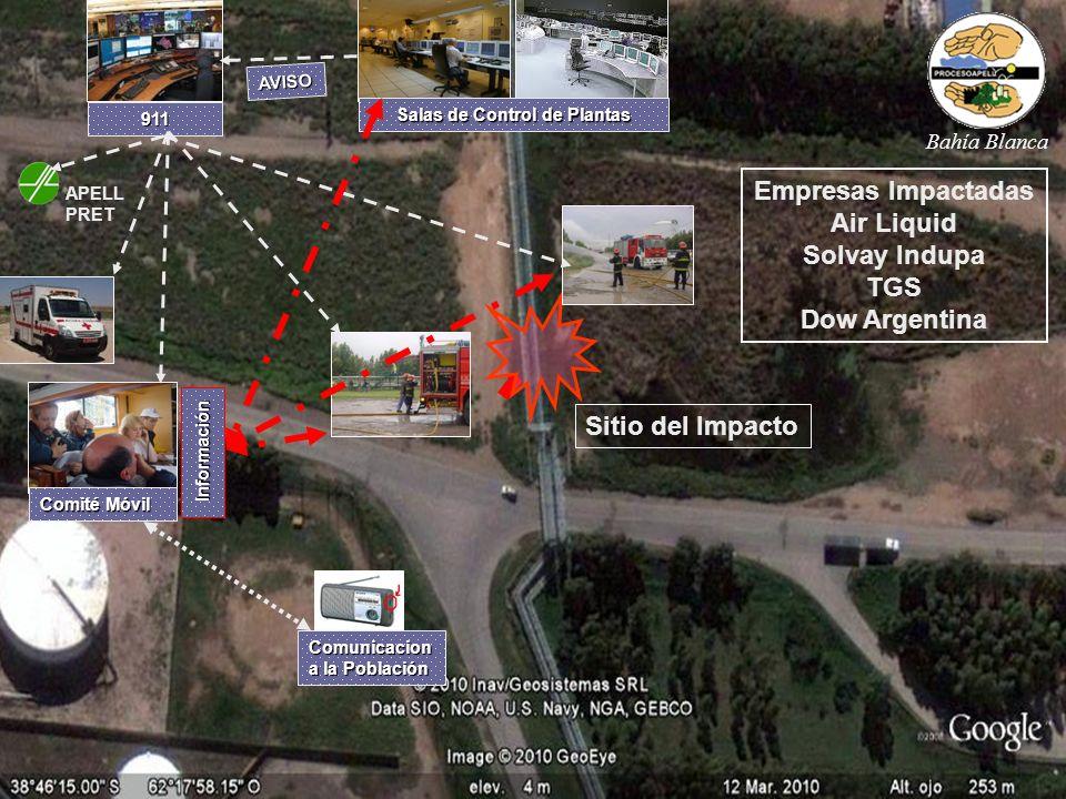 9 APELL PRET Salas de Control de Plantas 911 AVISO Comité Móvil Información Información Comunicacion a la Población Bahía Blanca Empresas Impactadas A