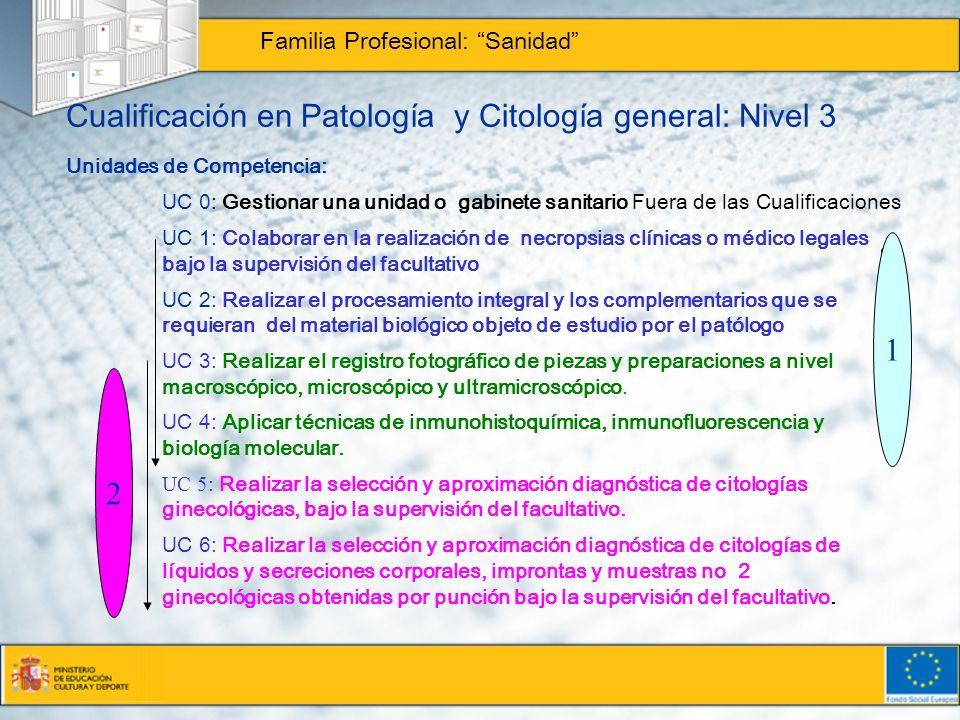 Cualificación en Patología y Citología general: Nivel 3 Familia Profesional: Sanidad Unidades de Competencia: UC 0: Gestionar una unidad o gabinete sa