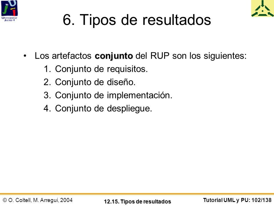 © O. Coltell, M. Arregui, 2004Tutorial UML y PU: 102/138 6. Tipos de resultados conjuntoLos artefactos conjunto del RUP son los siguientes: 1.Conjunto