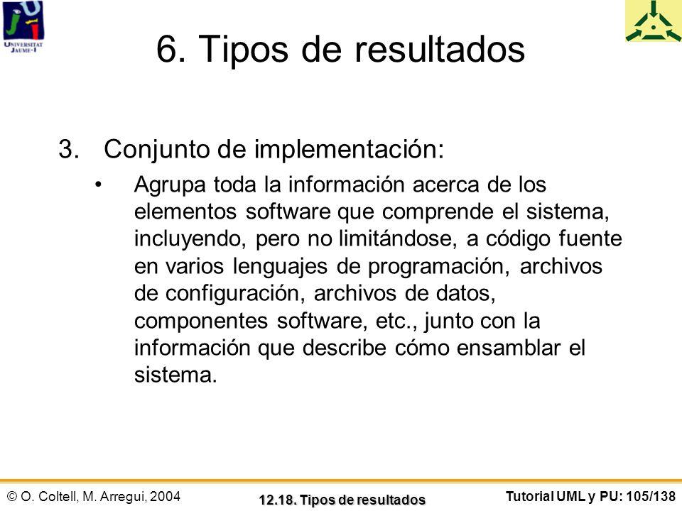 © O. Coltell, M. Arregui, 2004Tutorial UML y PU: 105/138 6. Tipos de resultados 3.Conjunto de implementación: Agrupa toda la información acerca de los