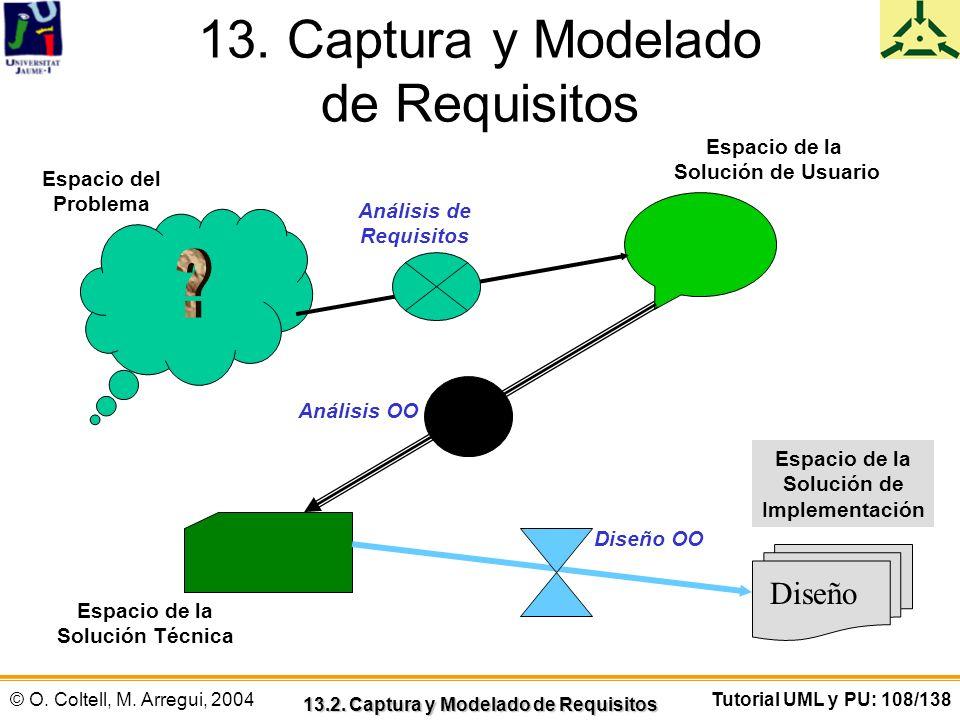 © O. Coltell, M. Arregui, 2004Tutorial UML y PU: 108/138 13. Captura y Modelado de Requisitos 13.2. Captura y Modelado de Requisitos Espacio del Probl