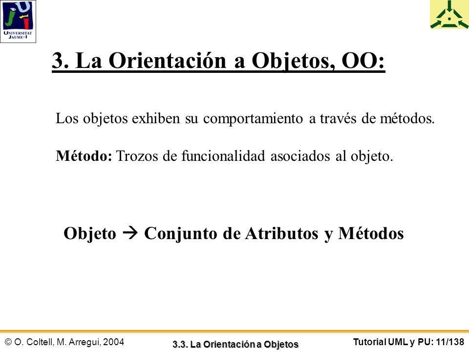 © O. Coltell, M. Arregui, 2004Tutorial UML y PU: 11/138 3. La Orientación a Objetos, OO: Los objetos exhiben su comportamiento a través de métodos. Mé