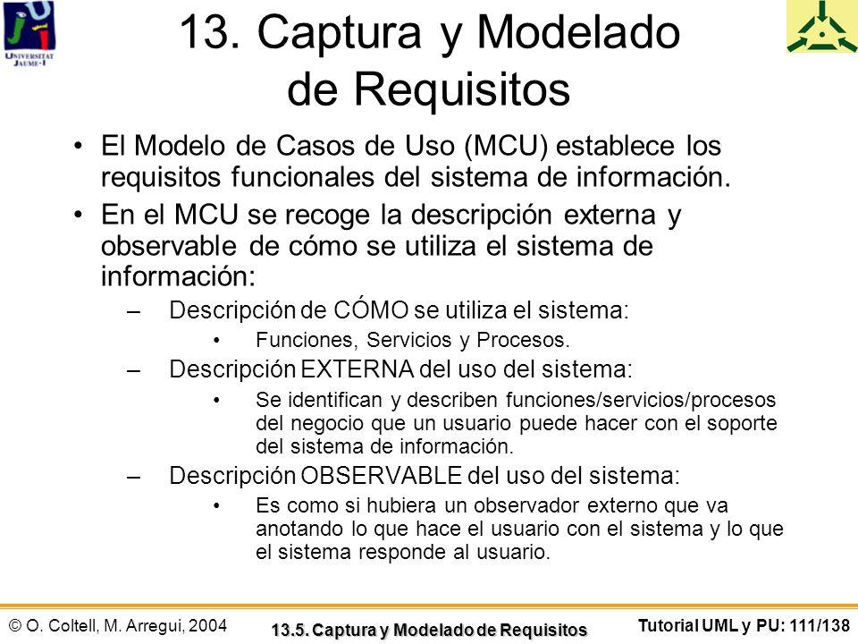 © O. Coltell, M. Arregui, 2004Tutorial UML y PU: 111/138 13. Captura y Modelado de Requisitos El Modelo de Casos de Uso (MCU) establece los requisitos