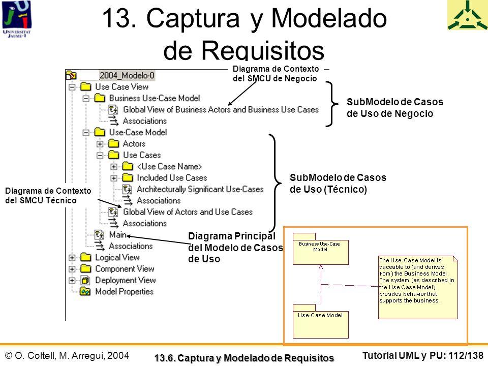 © O. Coltell, M. Arregui, 2004Tutorial UML y PU: 112/138 13. Captura y Modelado de Requisitos 13.6. Captura y Modelado de Requisitos SubModelo de Caso