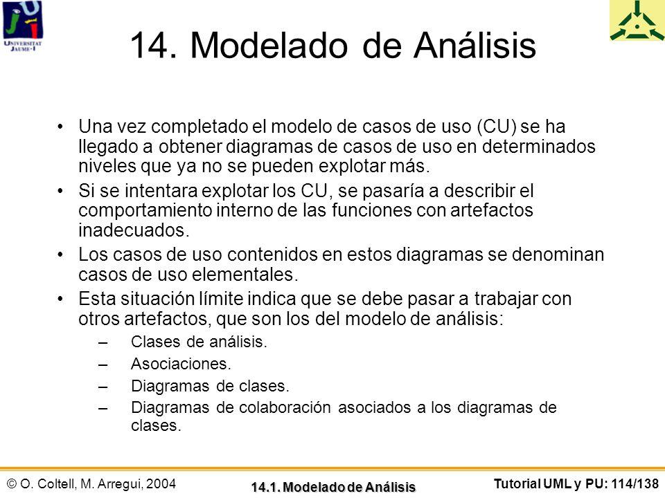 © O. Coltell, M. Arregui, 2004Tutorial UML y PU: 114/138 14. Modelado de Análisis Una vez completado el modelo de casos de uso (CU) se ha llegado a ob