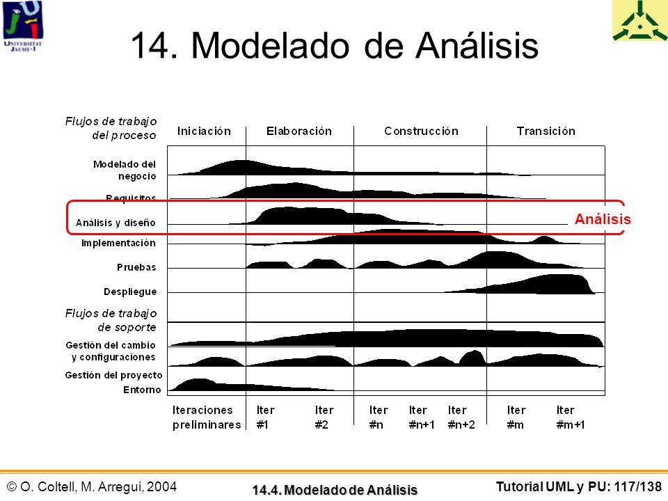 © O. Coltell, M. Arregui, 2004Tutorial UML y PU: 117/138 14. Modelado de Análisis 14.4. Modelado de Análisis Análisis