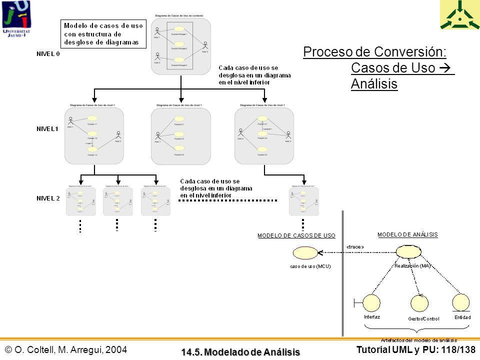 © O. Coltell, M. Arregui, 2004Tutorial UML y PU: 118/138 14.5. Modelado de Análisis Proceso de Conversión: Casos de Uso Análisis