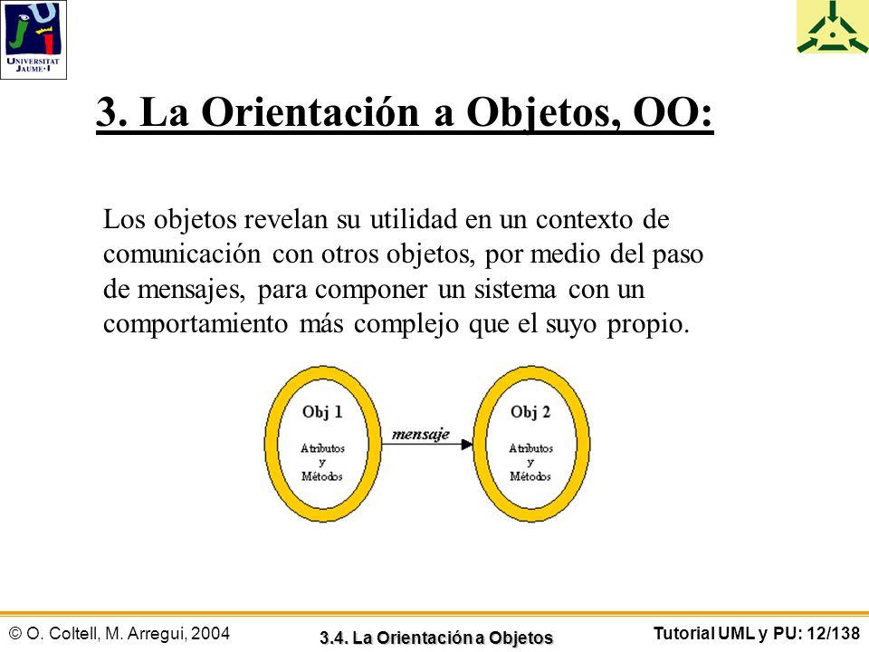 © O. Coltell, M. Arregui, 2004Tutorial UML y PU: 12/138 3. La Orientación a Objetos, OO: Los objetos revelan su utilidad en un contexto de comunicació