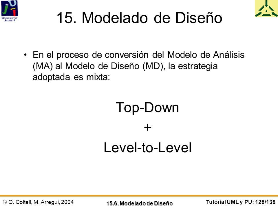 © O. Coltell, M. Arregui, 2004Tutorial UML y PU: 126/138 15. Modelado de Diseño En el proceso de conversión del Modelo de Análisis (MA) al Modelo de D