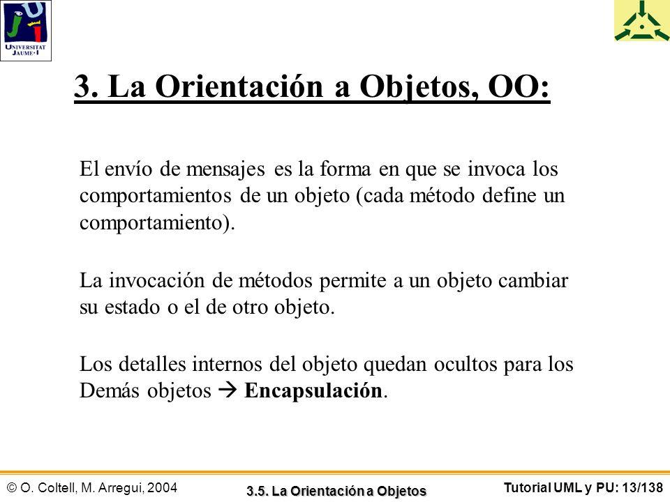 © O. Coltell, M. Arregui, 2004Tutorial UML y PU: 13/138 3. La Orientación a Objetos, OO: El envío de mensajes es la forma en que se invoca los comport