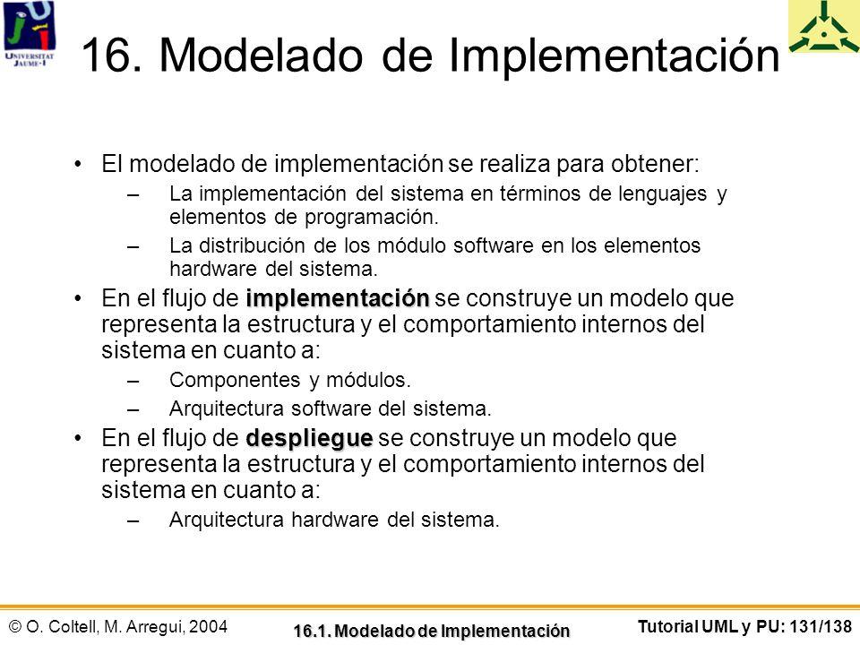 © O. Coltell, M. Arregui, 2004Tutorial UML y PU: 131/138 16. Modelado de Implementación El modelado de implementación se realiza para obtener: –La imp