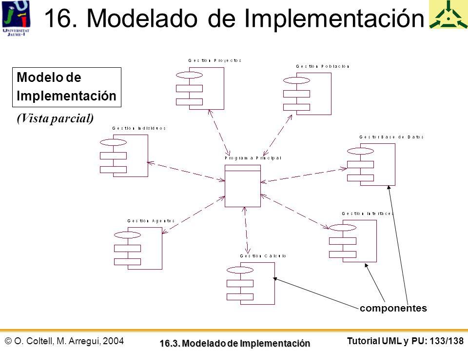 © O. Coltell, M. Arregui, 2004Tutorial UML y PU: 133/138 16. Modelado de Implementación 16.3. Modelado de Implementación Modelo de Implementación (Vis