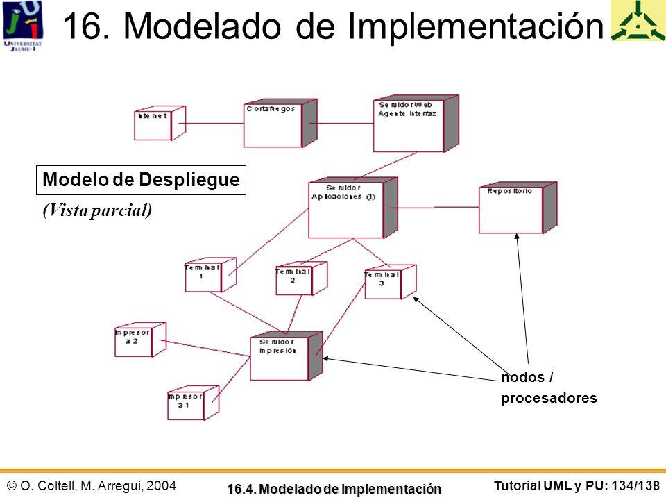 © O. Coltell, M. Arregui, 2004Tutorial UML y PU: 134/138 16. Modelado de Implementación 16.4. Modelado de Implementación Modelo de Despliegue (Vista p