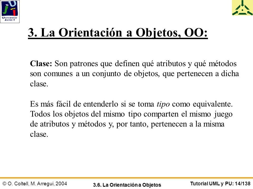© O. Coltell, M. Arregui, 2004Tutorial UML y PU: 14/138 3. La Orientación a Objetos, OO: Clase: Son patrones que definen qué atributos y qué métodos s