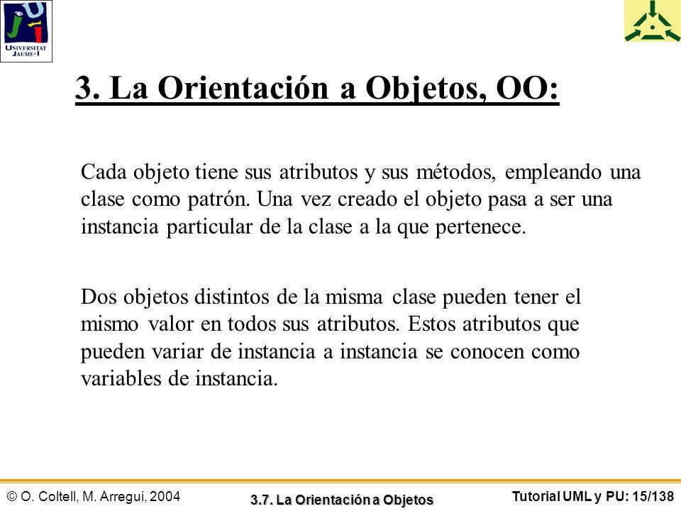 © O. Coltell, M. Arregui, 2004Tutorial UML y PU: 15/138 3. La Orientación a Objetos, OO: Cada objeto tiene sus atributos y sus métodos, empleando una