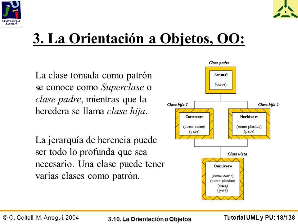 © O. Coltell, M. Arregui, 2004Tutorial UML y PU: 18/138 3. La Orientación a Objetos, OO: La clase tomada como patrón se conoce como Superclase o clase