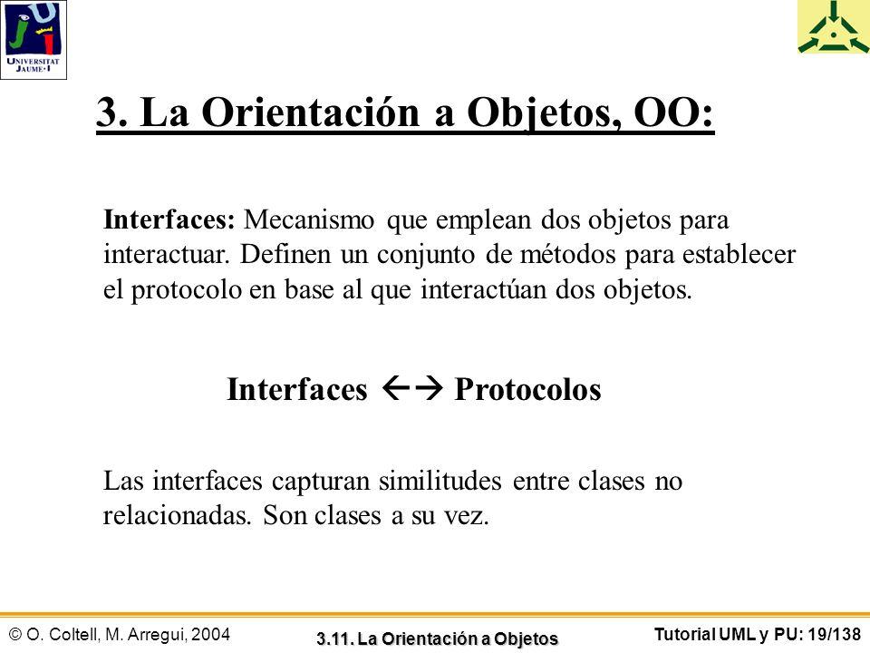 © O. Coltell, M. Arregui, 2004Tutorial UML y PU: 19/138 3. La Orientación a Objetos, OO: Interfaces: Mecanismo que emplean dos objetos para interactua