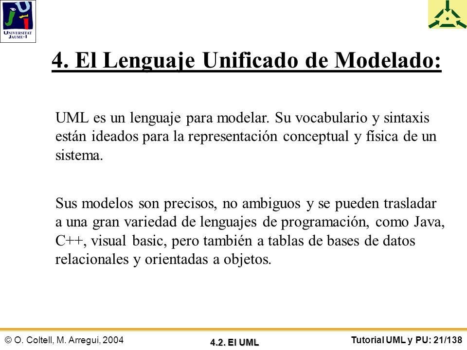 © O. Coltell, M. Arregui, 2004Tutorial UML y PU: 21/138 4. El Lenguaje Unificado de Modelado: UML es un lenguaje para modelar. Su vocabulario y sintax