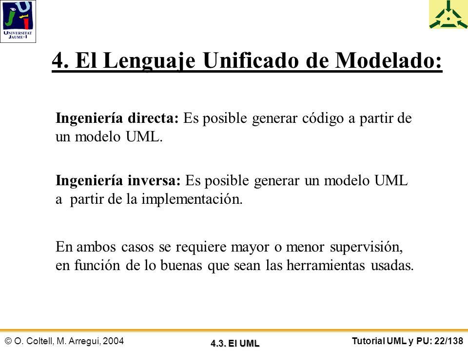 © O. Coltell, M. Arregui, 2004Tutorial UML y PU: 22/138 4. El Lenguaje Unificado de Modelado: Ingeniería directa: Es posible generar código a partir d