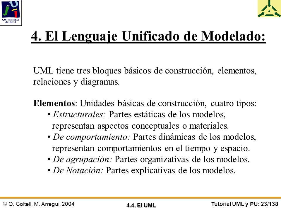 © O. Coltell, M. Arregui, 2004Tutorial UML y PU: 23/138 4. El Lenguaje Unificado de Modelado: UML tiene tres bloques básicos de construcción, elemento