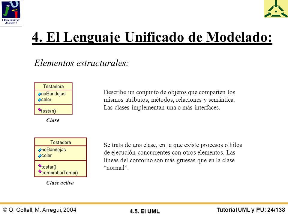 © O. Coltell, M. Arregui, 2004Tutorial UML y PU: 24/138 4. El Lenguaje Unificado de Modelado: Elementos estructurales: Clase Clase activa Describe un