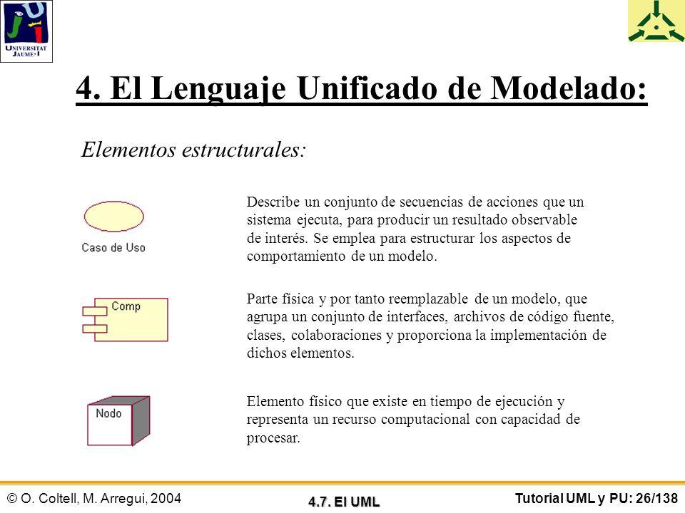 © O. Coltell, M. Arregui, 2004Tutorial UML y PU: 26/138 4. El Lenguaje Unificado de Modelado: Elementos estructurales: Describe un conjunto de secuenc
