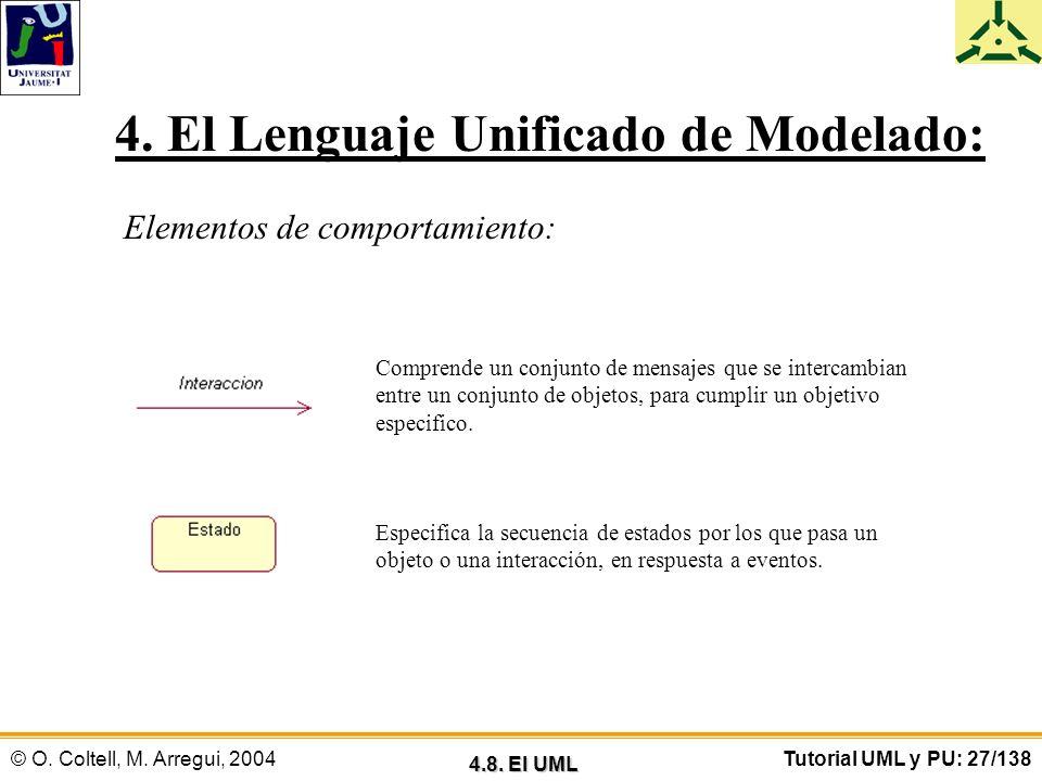 © O. Coltell, M. Arregui, 2004Tutorial UML y PU: 27/138 4. El Lenguaje Unificado de Modelado: Elementos de comportamiento: Comprende un conjunto de me