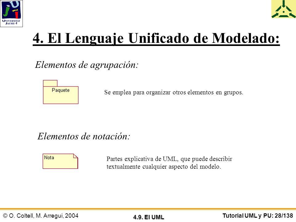 © O. Coltell, M. Arregui, 2004Tutorial UML y PU: 28/138 4. El Lenguaje Unificado de Modelado: Elementos de agrupación: Se emplea para organizar otros