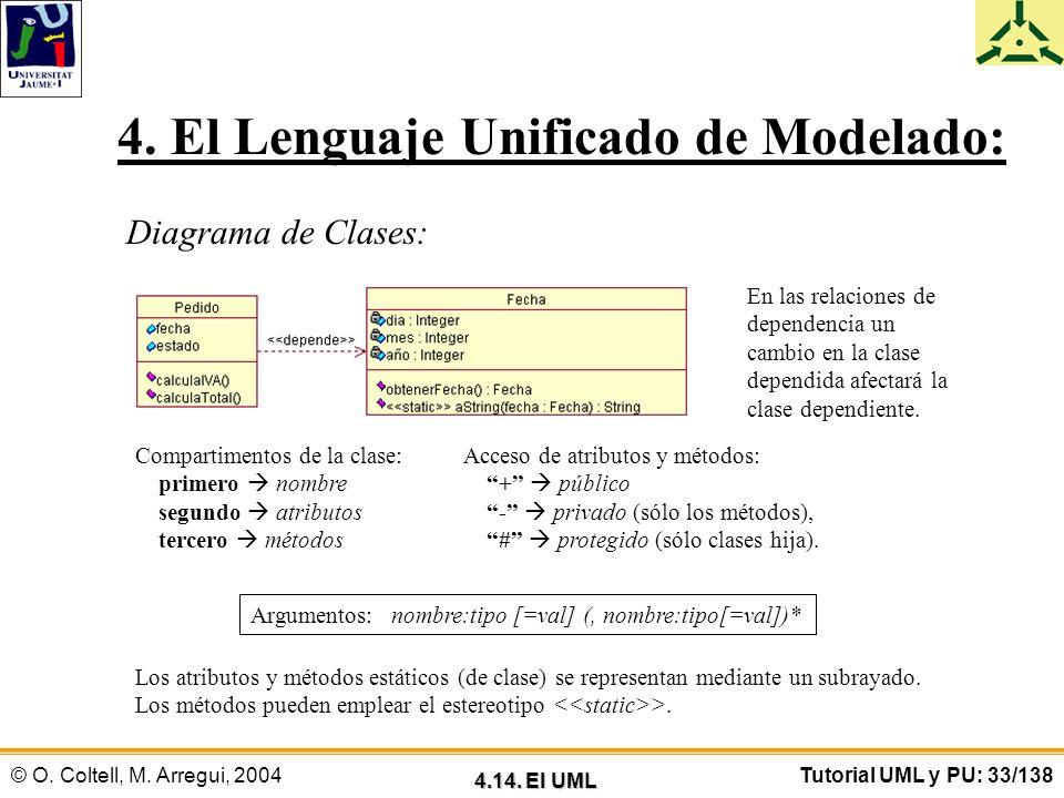 © O. Coltell, M. Arregui, 2004Tutorial UML y PU: 33/138 4. El Lenguaje Unificado de Modelado: Diagrama de Clases: Compartimentos de la clase: primero