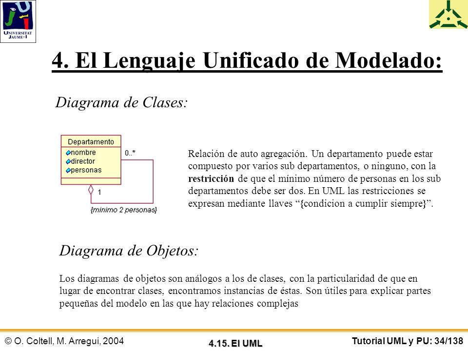 © O. Coltell, M. Arregui, 2004Tutorial UML y PU: 34/138 4. El Lenguaje Unificado de Modelado: Diagrama de Clases: Relación de auto agregación. Un depa