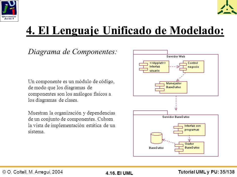 © O. Coltell, M. Arregui, 2004Tutorial UML y PU: 35/138 4. El Lenguaje Unificado de Modelado: Diagrama de Componentes: Un componente es un módulo de c