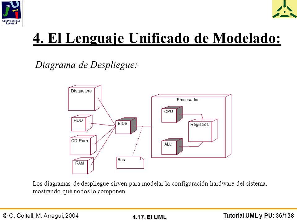 © O. Coltell, M. Arregui, 2004Tutorial UML y PU: 36/138 4. El Lenguaje Unificado de Modelado: Diagrama de Despliegue: Los diagramas de despliegue sirv