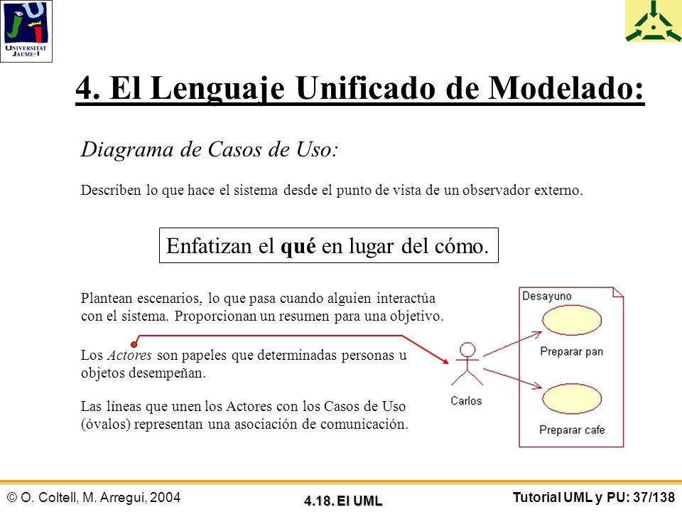 © O. Coltell, M. Arregui, 2004Tutorial UML y PU: 37/138 4. El Lenguaje Unificado de Modelado: Diagrama de Casos de Uso: Describen lo que hace el siste