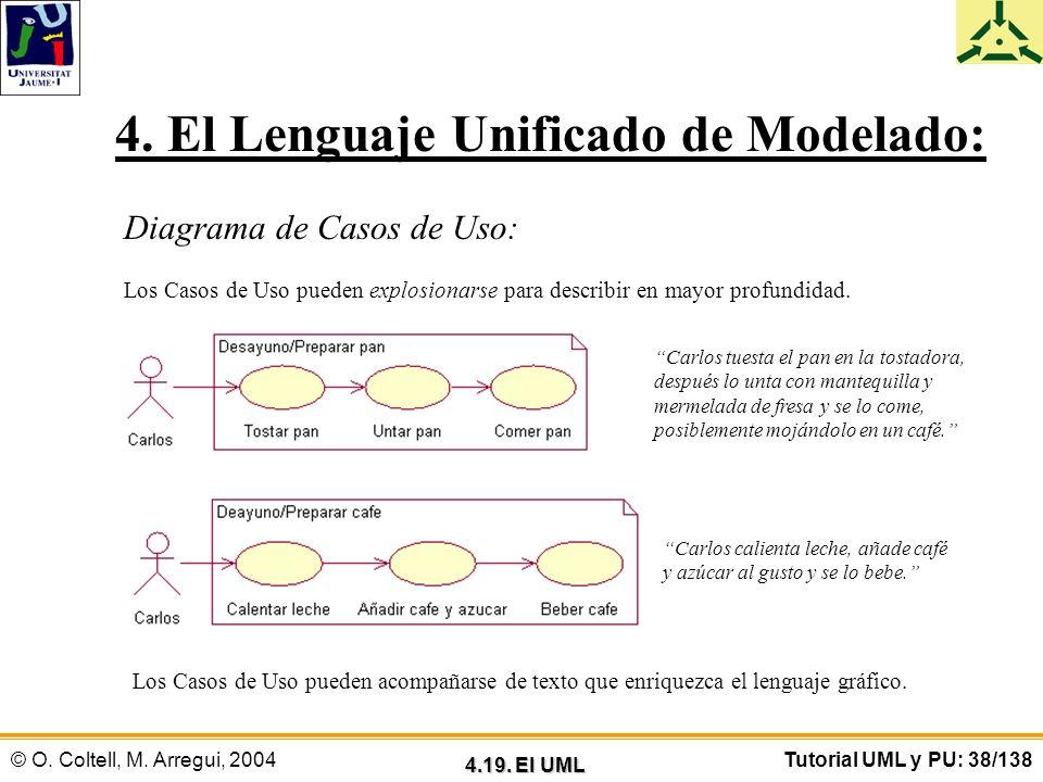 © O. Coltell, M. Arregui, 2004Tutorial UML y PU: 38/138 4. El Lenguaje Unificado de Modelado: Diagrama de Casos de Uso: Los Casos de Uso pueden explos