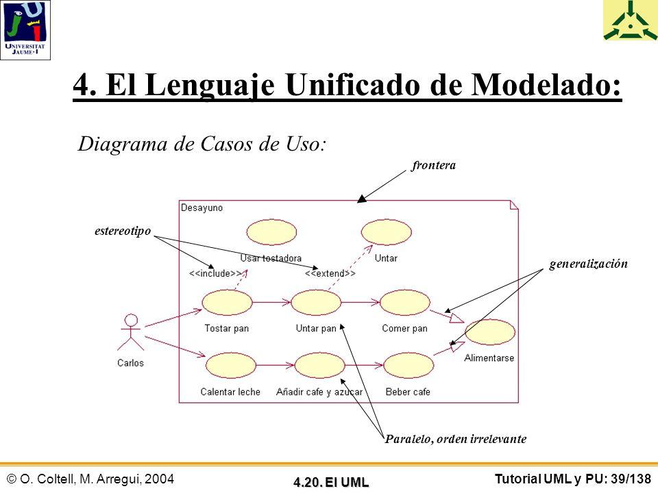 © O. Coltell, M. Arregui, 2004Tutorial UML y PU: 39/138 4. El Lenguaje Unificado de Modelado: Diagrama de Casos de Uso: frontera estereotipo generaliz
