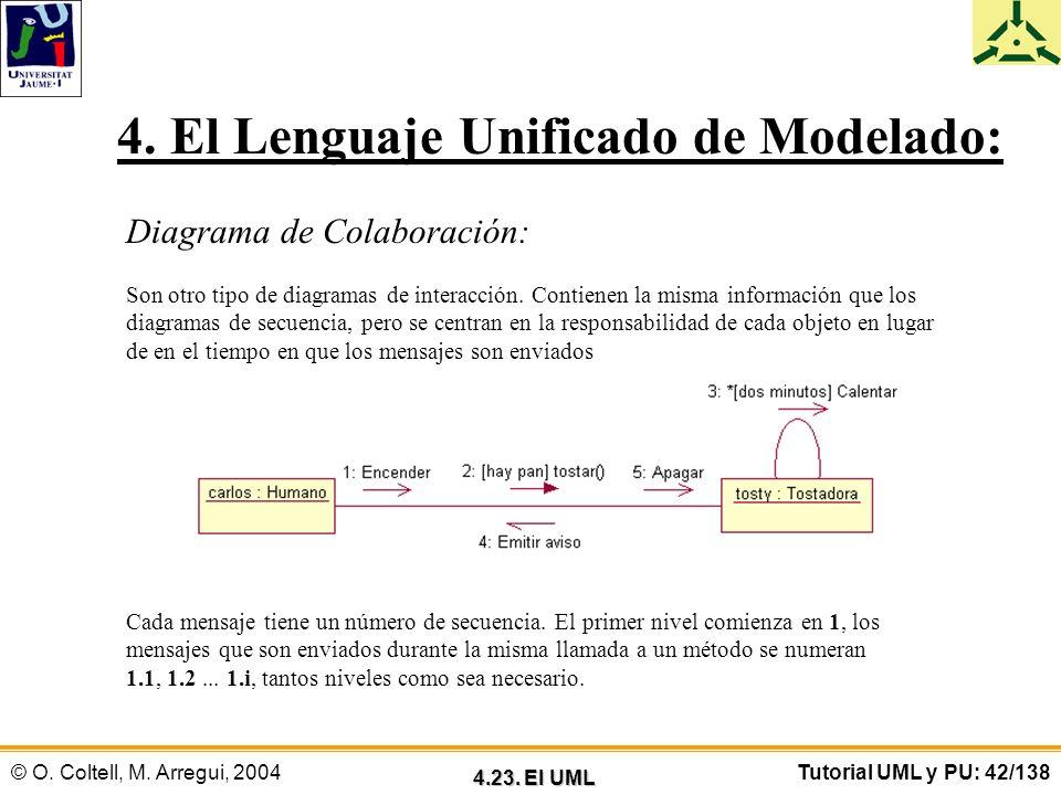 © O. Coltell, M. Arregui, 2004Tutorial UML y PU: 42/138 4. El Lenguaje Unificado de Modelado: Diagrama de Colaboración: Son otro tipo de diagramas de